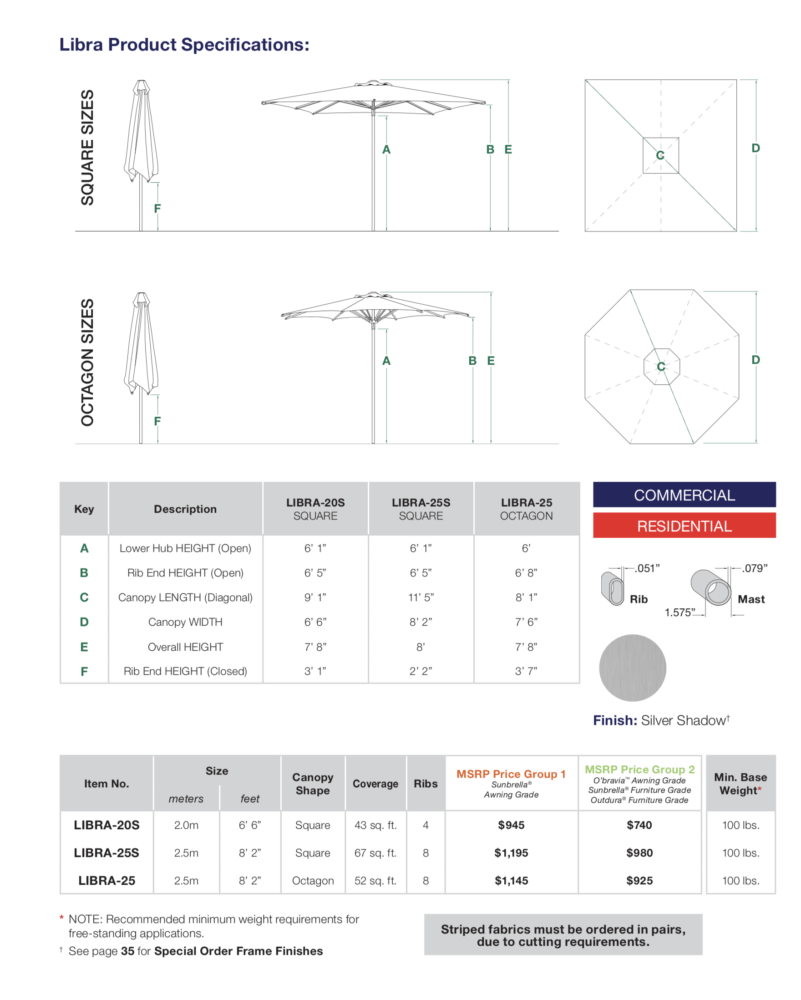 shademaker libra umbrella specs